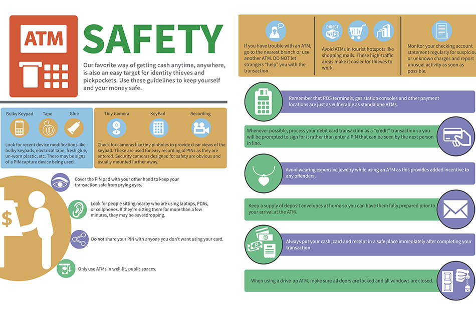 Atm Safety Tips graphic